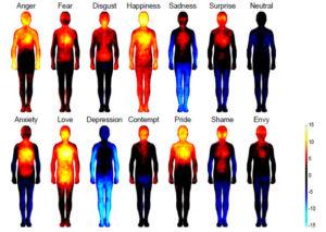EmotionMaps